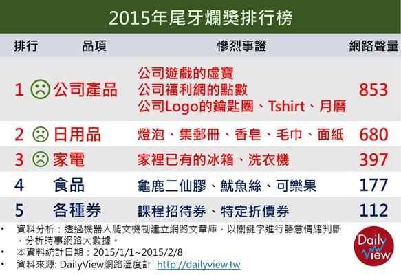 2015年尾牙爛獎排行榜