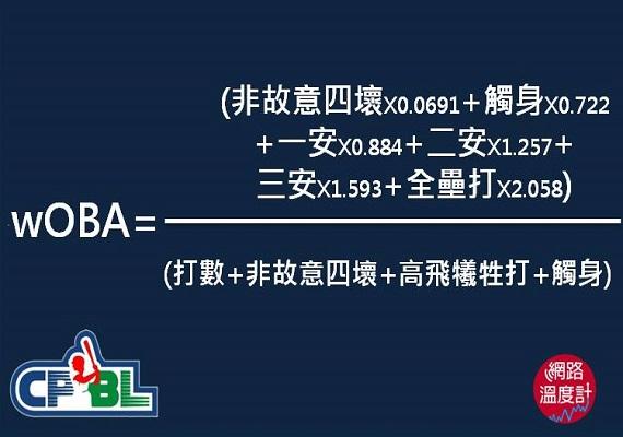 wOBA指標計算圖