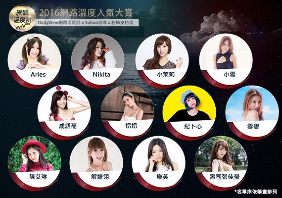 2016網路溫度人氣大賞─女神