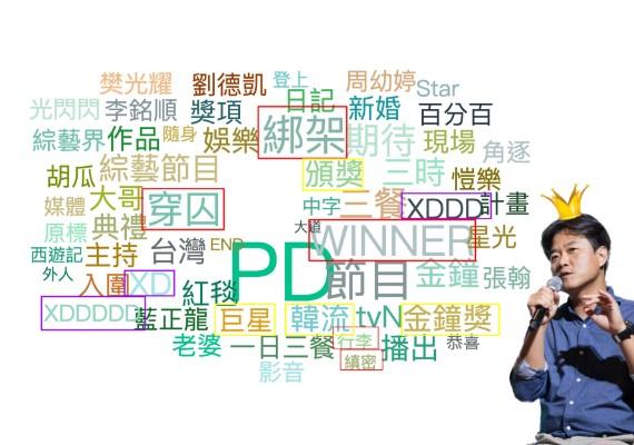 南韓製作人羅䁐錫關鍵字雲圖