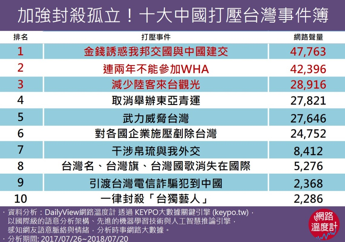 中國打壓台灣事件
