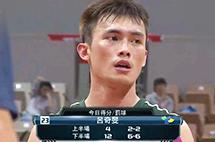 又帥又會打籃球!中華男籃十大人氣新星集合!