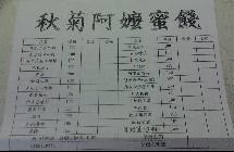 台灣人善良的心騙不碎?蜜餞秋菊阿嬤、布丁三姊弟事件為何不斷重演