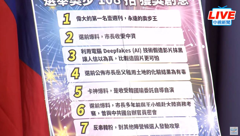 韓辦甄選「奧步108招」控訴綠營 韓國瑜9日親自頒冠軍