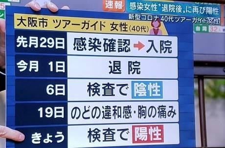 再次感染還是復發?大阪武漢肺炎確診病患退院後又檢出陽性