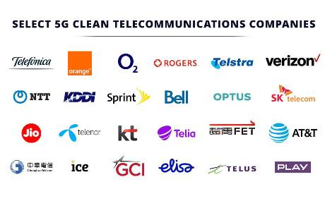 不夠乾淨?美國列「乾淨5G電信」台灣僅2家電信入列 未上榜原因曝光