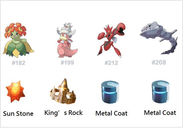 果然翁竟然偷擦口紅!你有發現PokemonGo二代中藏的5個小秘密嗎?
