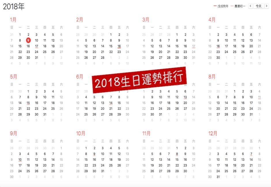 2018生日運勢排名,365天中你的生日排第幾?