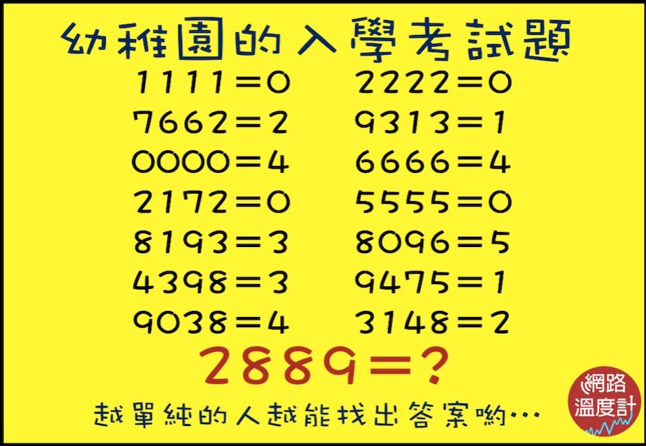 幼稚園入學考沒一個家長會!答錯這「神級數學題」代表你不單純了
