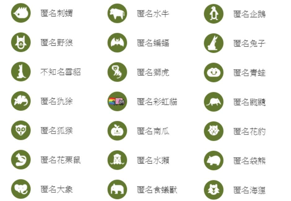 Google表單的匿名動物有幾種?原來裡面偷偷混入一棵植物!