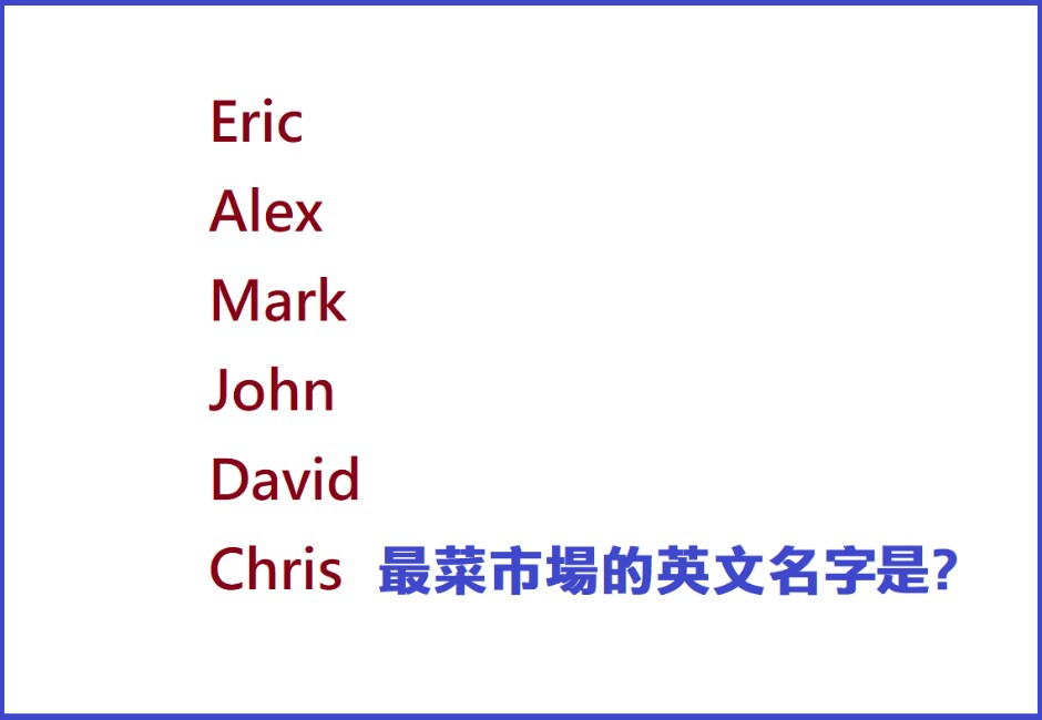最菜市場的英文名字是?Alex、Eric等通通都上榜!