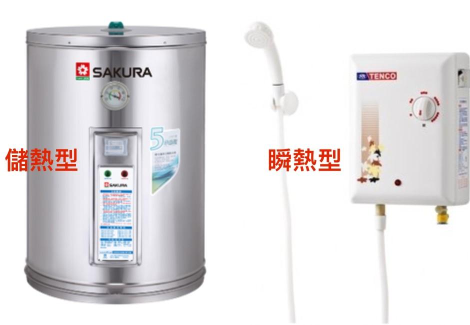 誰是家中「吃電怪獸」?市售2種電熱水器超傷荷包!