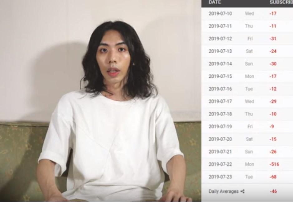 片/達朝滅亡已成真?達哥用「引戰狗」形容網民嘅批評