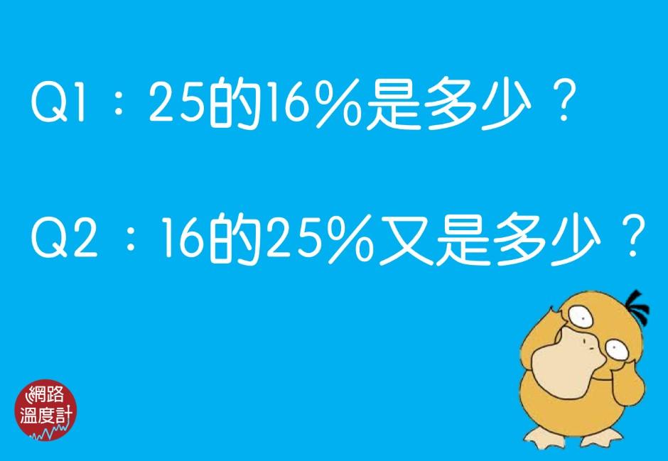 25的16%多少?「假燒腦」數學題會是你今年學到最棒的知識!