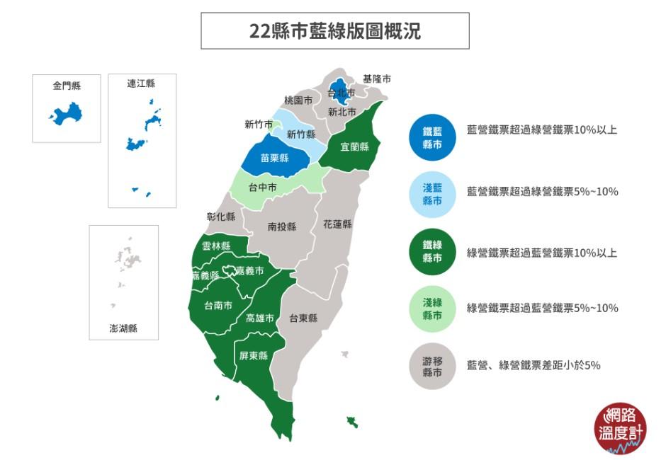 數據解密22縣市藍綠基本盤版圖!選票關鍵在游離新北及中部8縣市