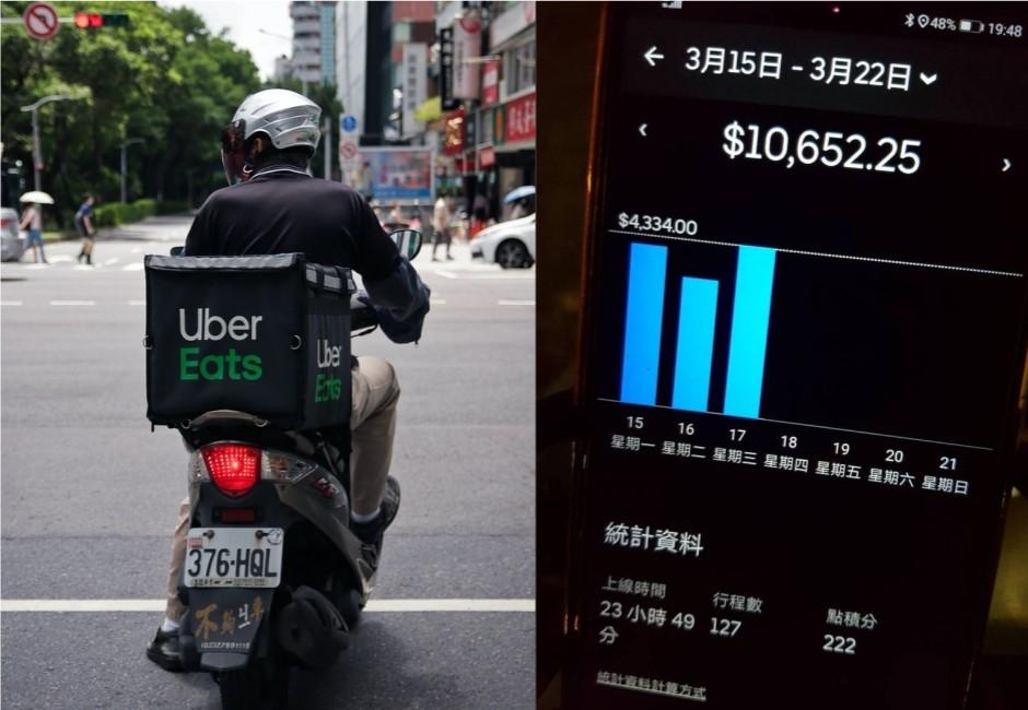 UberEats爆接單外掛!一開「訂單秒來」他嘆:心都涼了