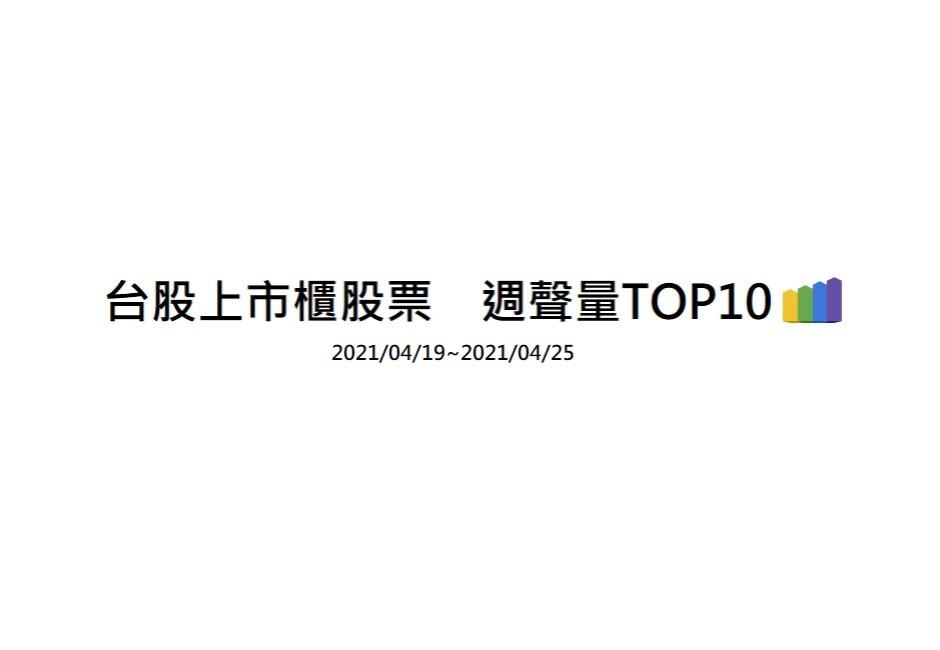 股市溫度計/長榮聲量超越台積電奪冠 台股討論度TOP10股票排名