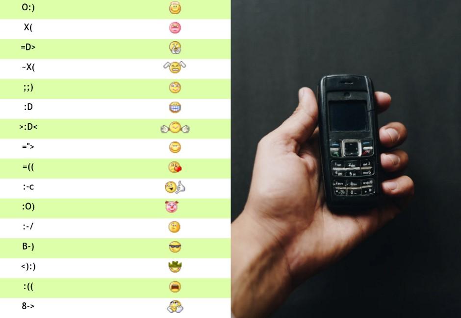 按鍵式手機回憶!還記得小時候最夯符號?網:屁孩時期超愛用「:-*」