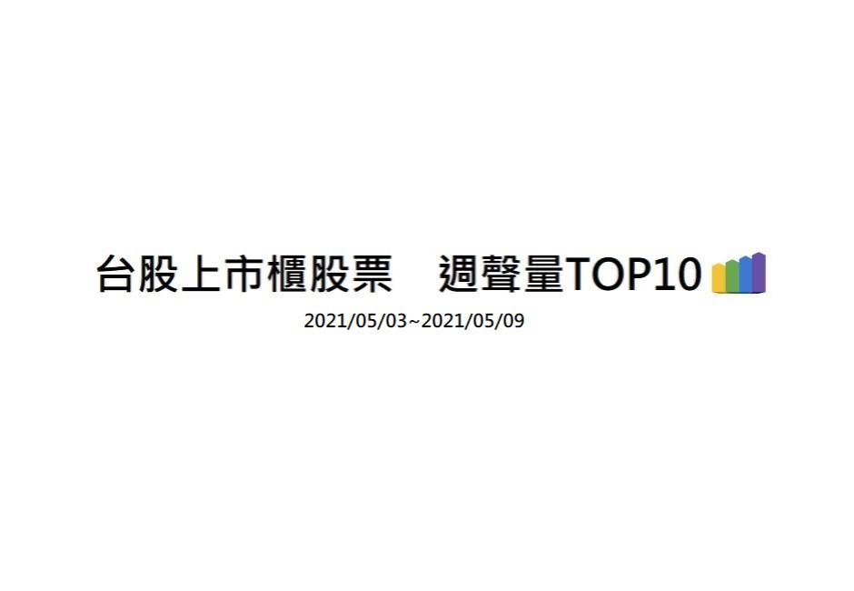 股市溫度計/陽明討論熱度擊敗長榮!台股討論度TOP10股票排名