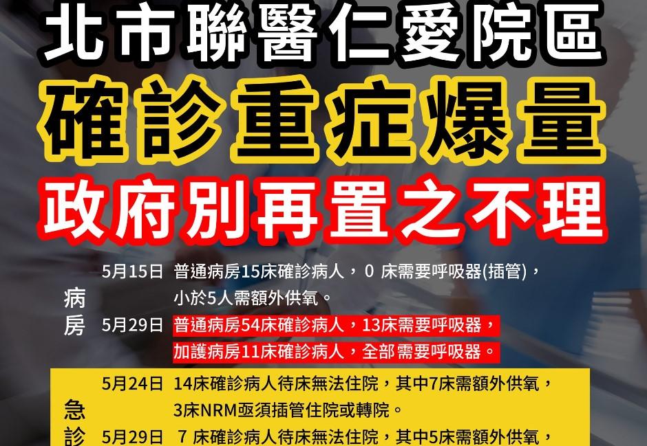 北市醫師求救 重症爆量協調醫療量能 要中央台北市長不要再口水戰