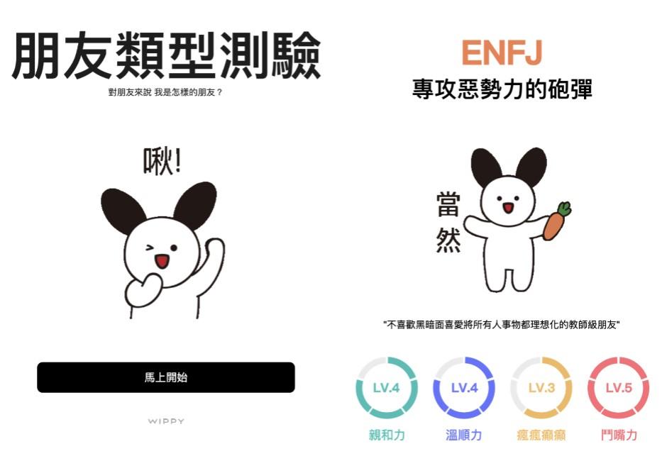 韓網爆紅「MBTI朋友類型測驗」!12題測你在別人眼中的「真實性格」