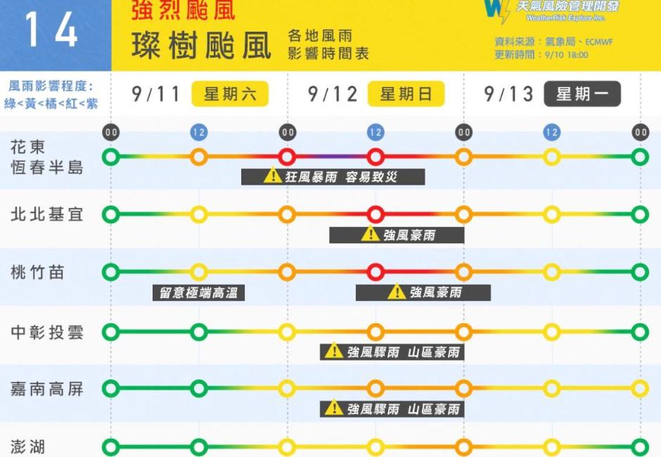 更新/強颱璨樹颱風假來了 台東縣下午停班停課 各縣市停班停課懶人包