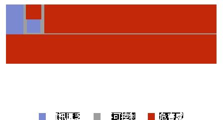 20200121