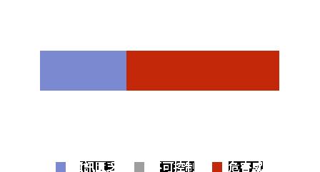 20200123