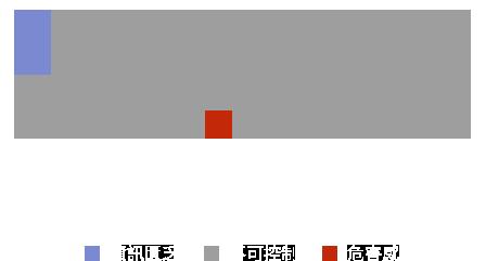 20200206