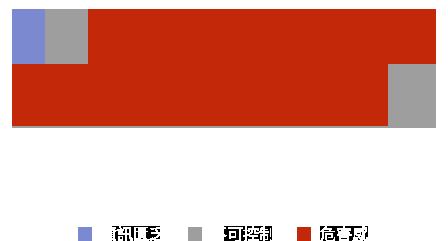 20200207